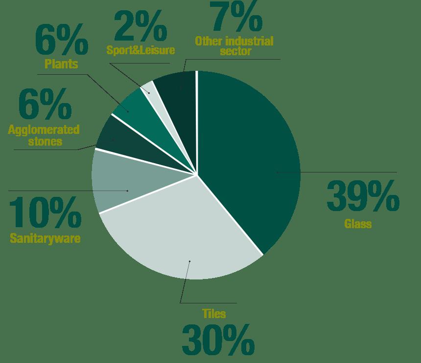 mercati-infografica-EN