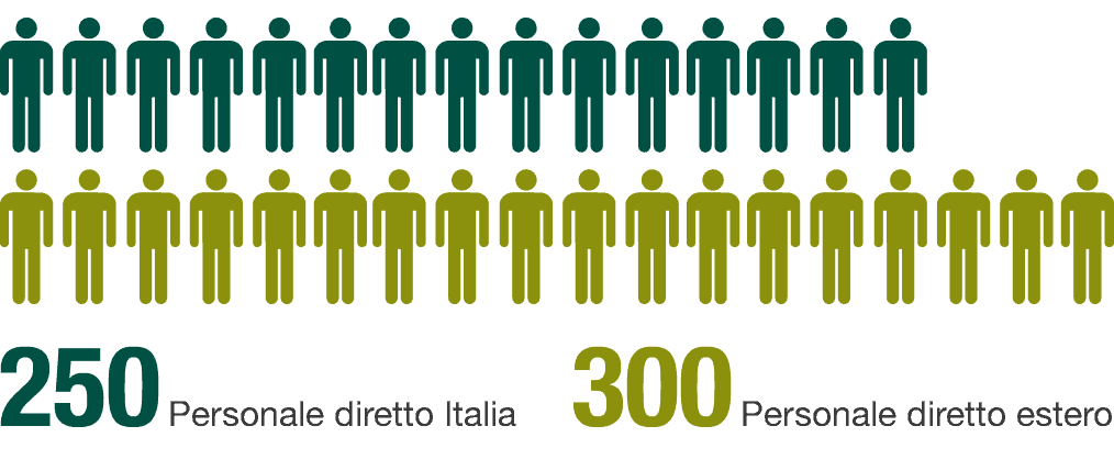 personale-infografica